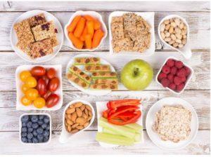 Peligros de no poseer buena ingesta calórica